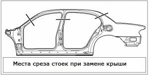 сварочные работы - замена крыши авто Минск
